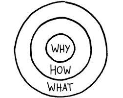 pwleon Determina los temas de tu marketing de contenido Determina los temas de tu marketing de contenido pwleon