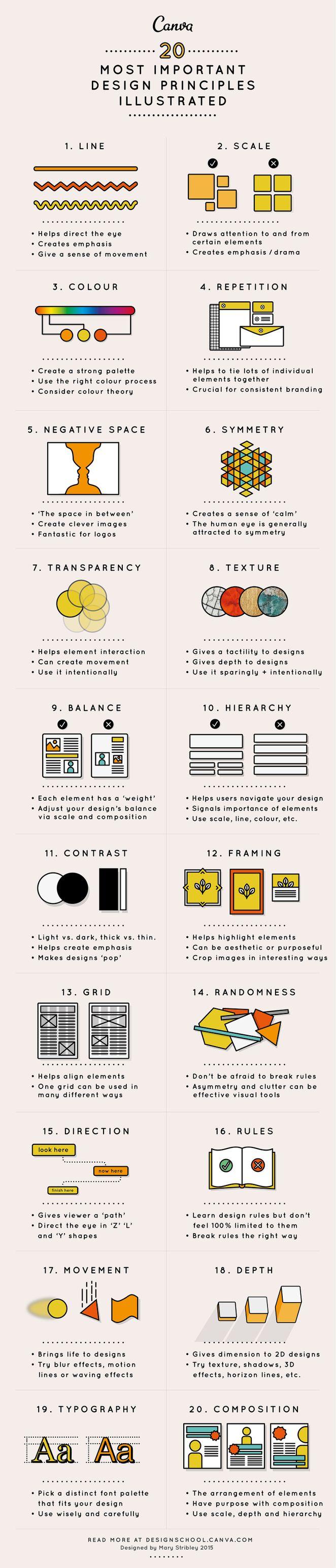 principales elementos diseño infografia principios del diseño y cómo aplicarlos Conoce los principios del diseño y cómo aplicarlos #infografía principales elementos dise o infografia