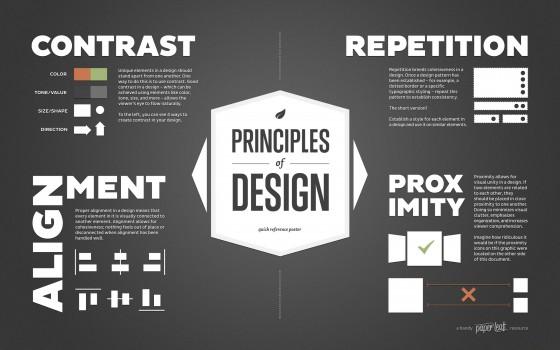 principios de diseño principios del diseño y cómo aplicarlos Conoce los principios del diseño y cómo aplicarlos #infografía principios de dise o e1493510979273