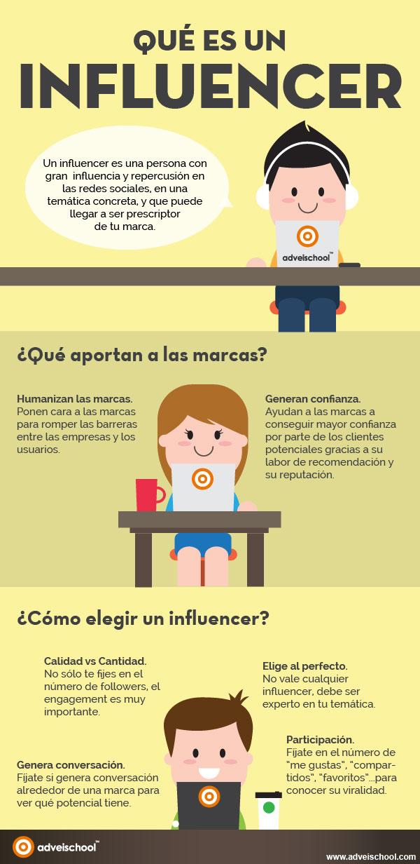 influencer-estaregia-marketing-infografia ¿Cómo incluir un influencer en tu estrategia de social media? ¿Cómo incluir un influencer en tu estrategia de social media? influencer que es