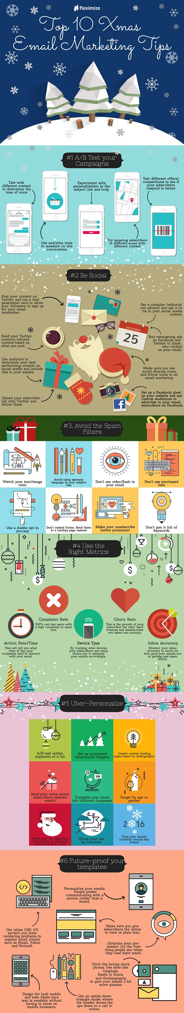 email-marketing-navidad cómo crear un plan de marketing para navidad ¿Cómo crear un plan de marketing para Navidad? email marketing navidad