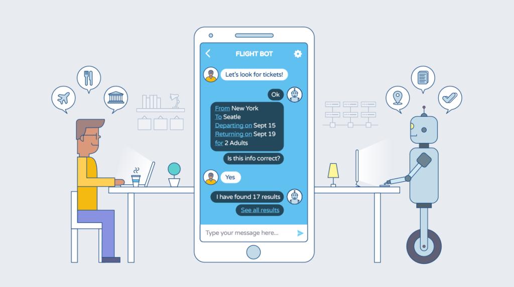 beneficios de los chatbots en estrategia de marketing Por qué incluir chatbots en tu estrategia digital Por qué incluir chatbots en tu estrategia digital beneficios de los chatbot en estrategia de marketing