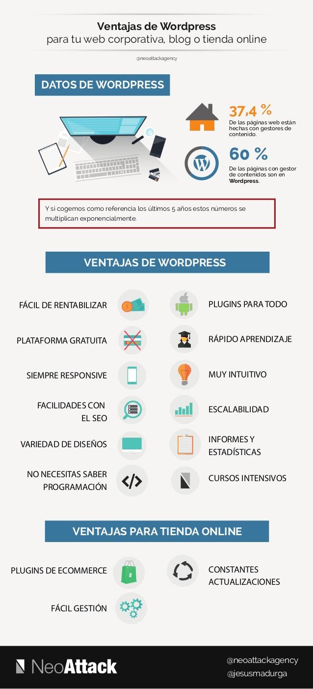 Ventajas de usar WordPress para crear tu web infografia ventajas de wordpress