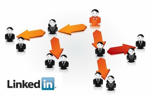 publicidad en LinkedIn hacer publicidad en LinkedIn Cómo hacer publicidad en LinkedIn publicidad en LinkedIn